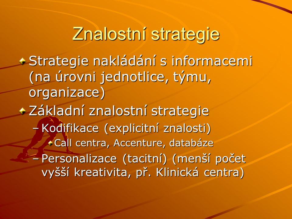 Znalostní strategie Strategie nakládání s informacemi (na úrovni jednotlice, týmu, organizace) Základní znalostní strategie –Kodifikace (explicitní zn
