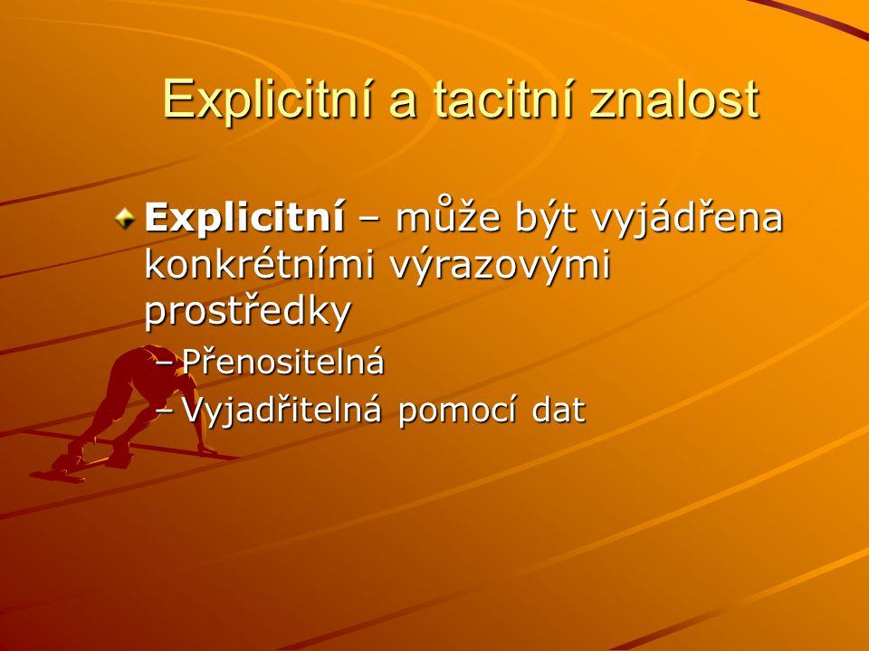Explicitní a tacitní znalost Explicitní – může být vyjádřena konkrétními výrazovými prostředky –Přenositelná –Vyjadřitelná pomocí dat