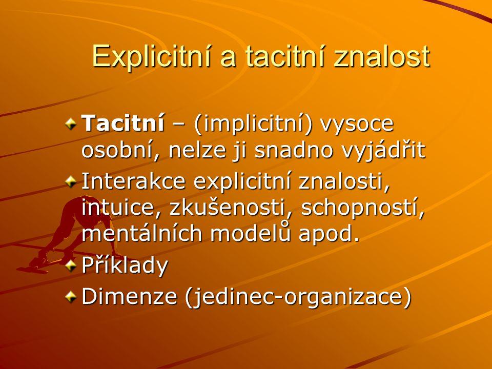 Explicitní a tacitní znalost Tacitní – (implicitní) vysoce osobní, nelze ji snadno vyjádřit Interakce explicitní znalosti, intuice, zkušenosti, schopn