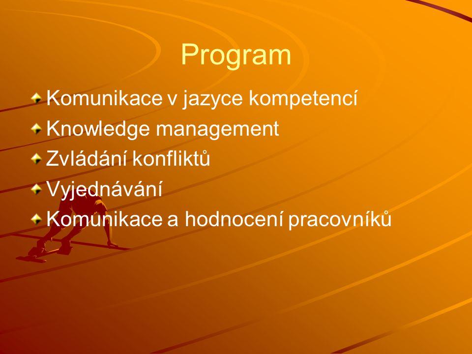 Program Komunikace v jazyce kompetencí Knowledge management Zvládání konfliktů Vyjednávání Komunikace a hodnocení pracovníků