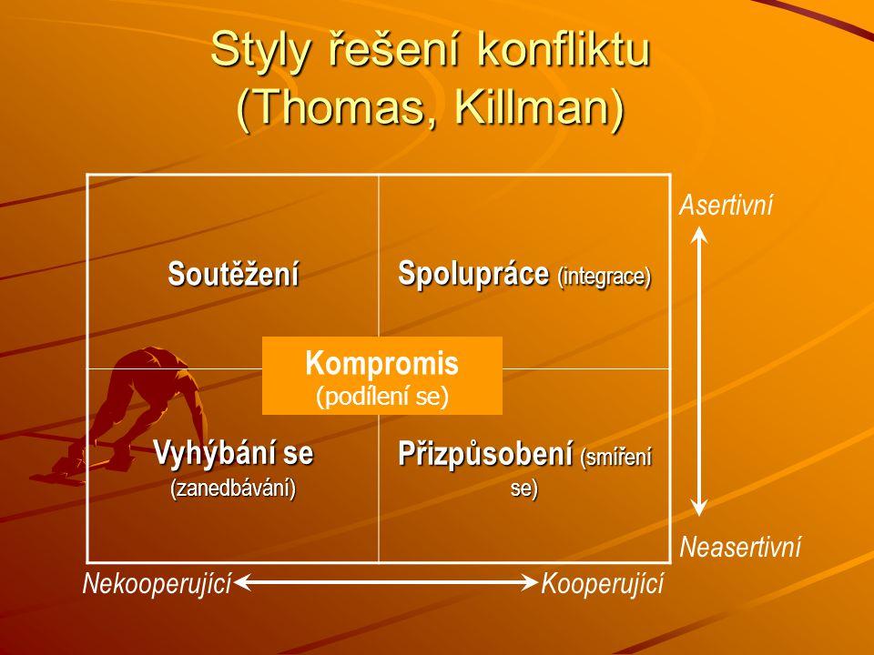 Styly řešení konfliktu (Thomas, Killman) Soutěžení Spolupráce (integrace) Vyhýbání se (zanedbávání) Přizpůsobení (smíření se) Kompromis (podílení se)