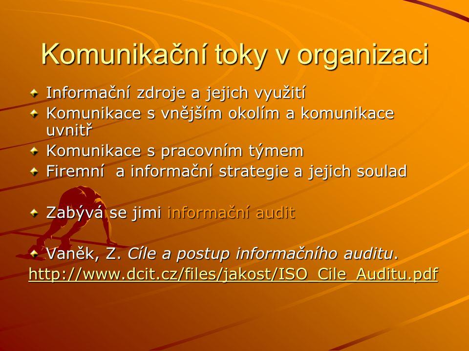 Komunikační toky v organizaci Informační zdroje a jejich využití Komunikace s vnějším okolím a komunikace uvnitř Komunikace s pracovním týmem Firemní