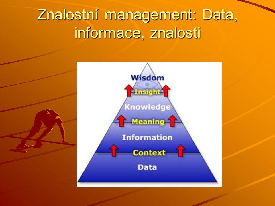 Znalostní management: Data, informace, znalosti