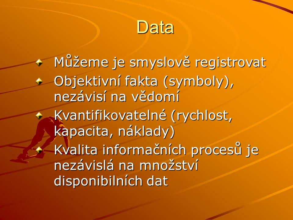 Data Můžeme je smyslově registrovat Objektivní fakta (symboly), nezávisí na vědomí Kvantifikovatelné (rychlost, kapacita, náklady) Kvalita informačníc