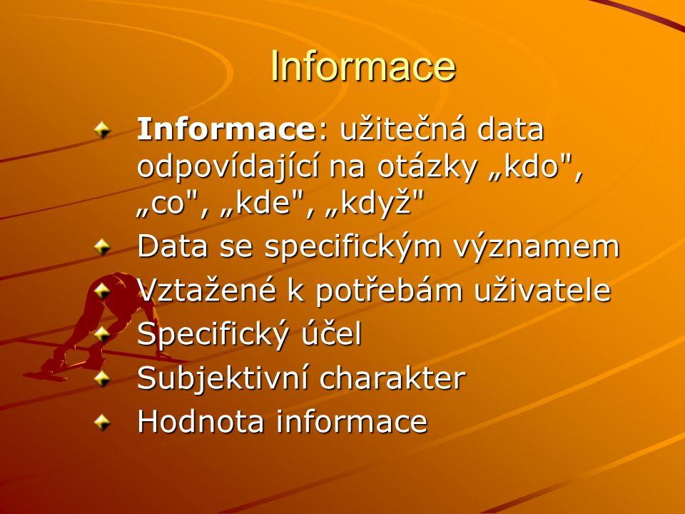 """Informace Informace: užitečná data odpovídající na otázky """"kdo"""