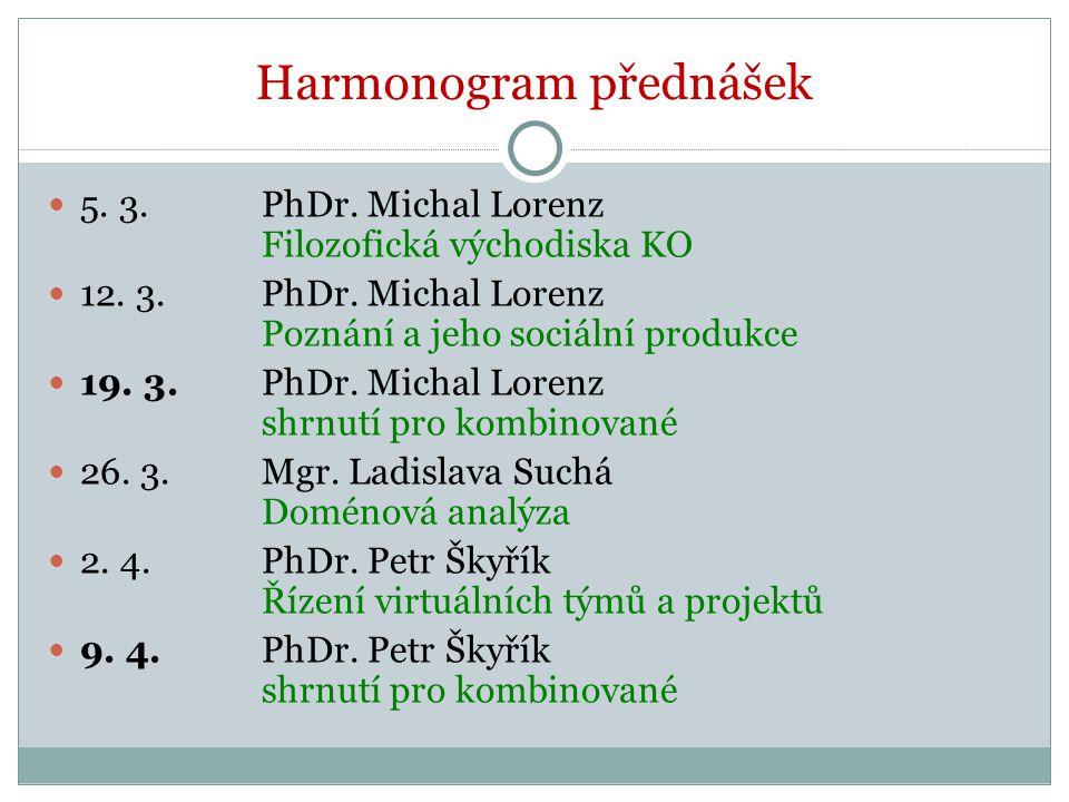 Harmonogram přednášek 5. 3. PhDr. Michal Lorenz Filozofická východiska KO 12. 3. PhDr. Michal Lorenz Poznání a jeho sociální produkce 19. 3. PhDr. Mic