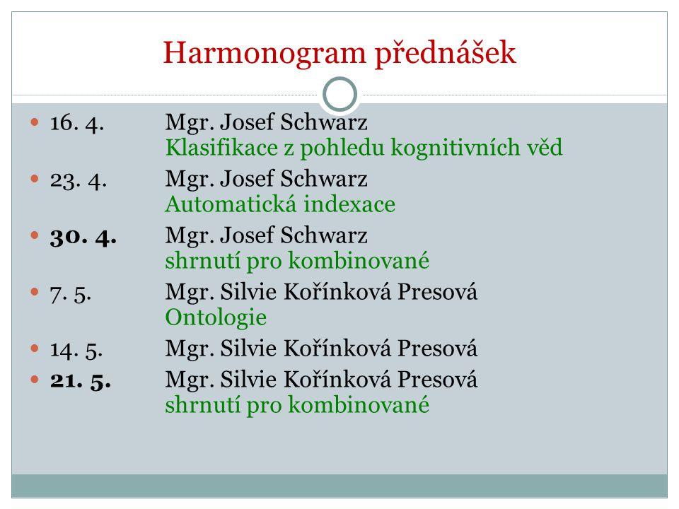 Harmonogram přednášek 16. 4. Mgr. Josef Schwarz Klasifikace z pohledu kognitivních věd 23. 4. Mgr. Josef Schwarz Automatická indexace 30. 4. Mgr. Jose