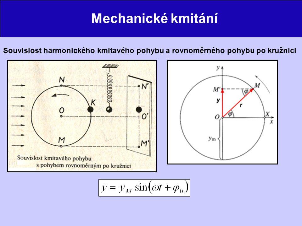 Mechanické kmitání Porovnání různých parametrů dvou kmitavých pohybů různé amplitudy různé periody (frekvence) různé počáteční fáze