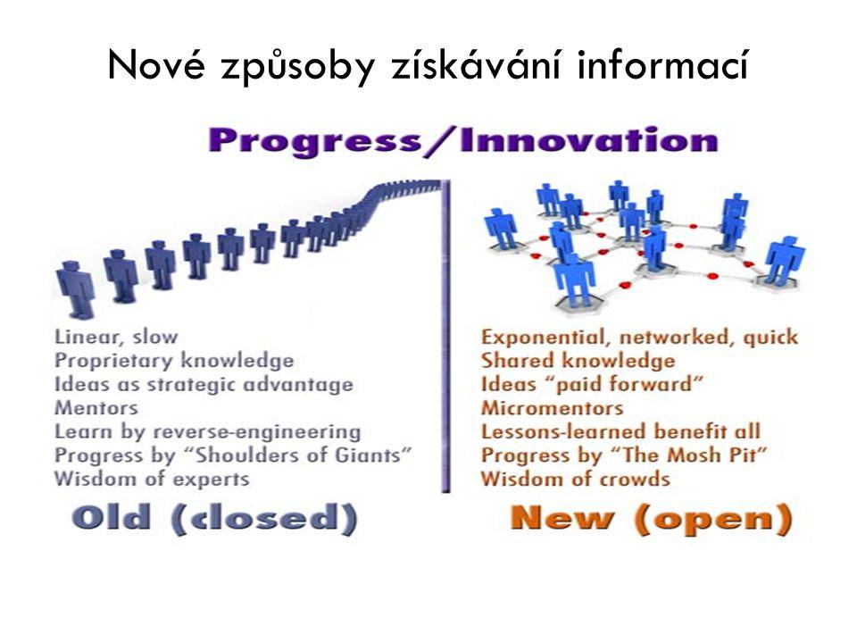 Nové způsoby získávání informací