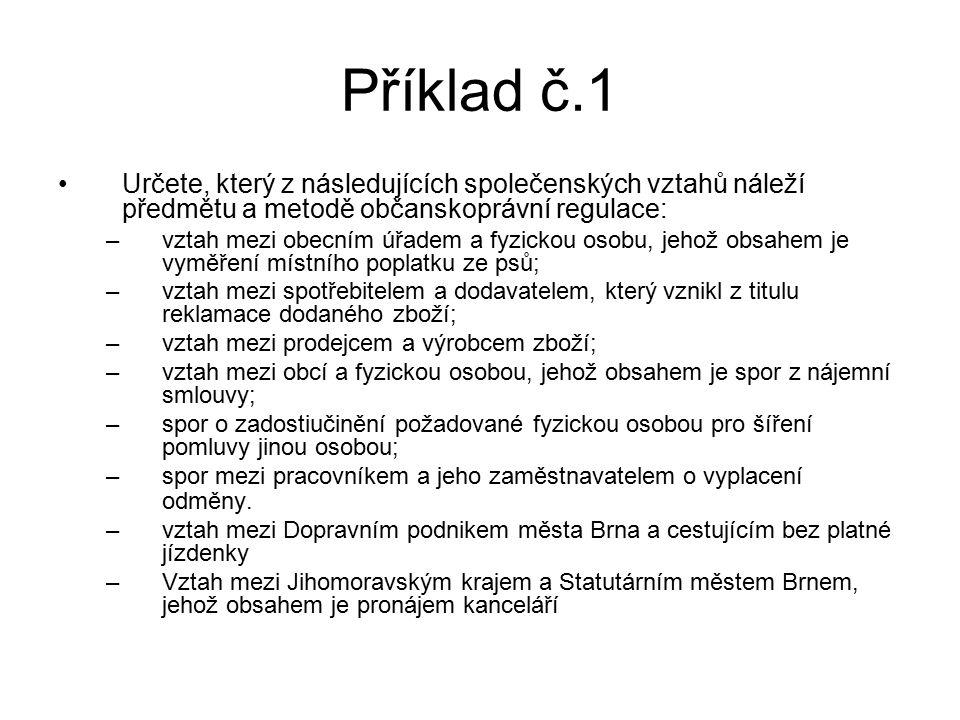 Příklad č.2 Mezi paní Janou K. a panem Rudolfem M.