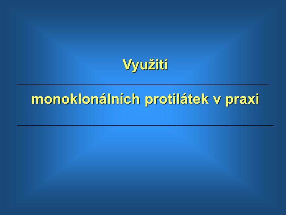 Využití monoklonálních protilátek v praxi