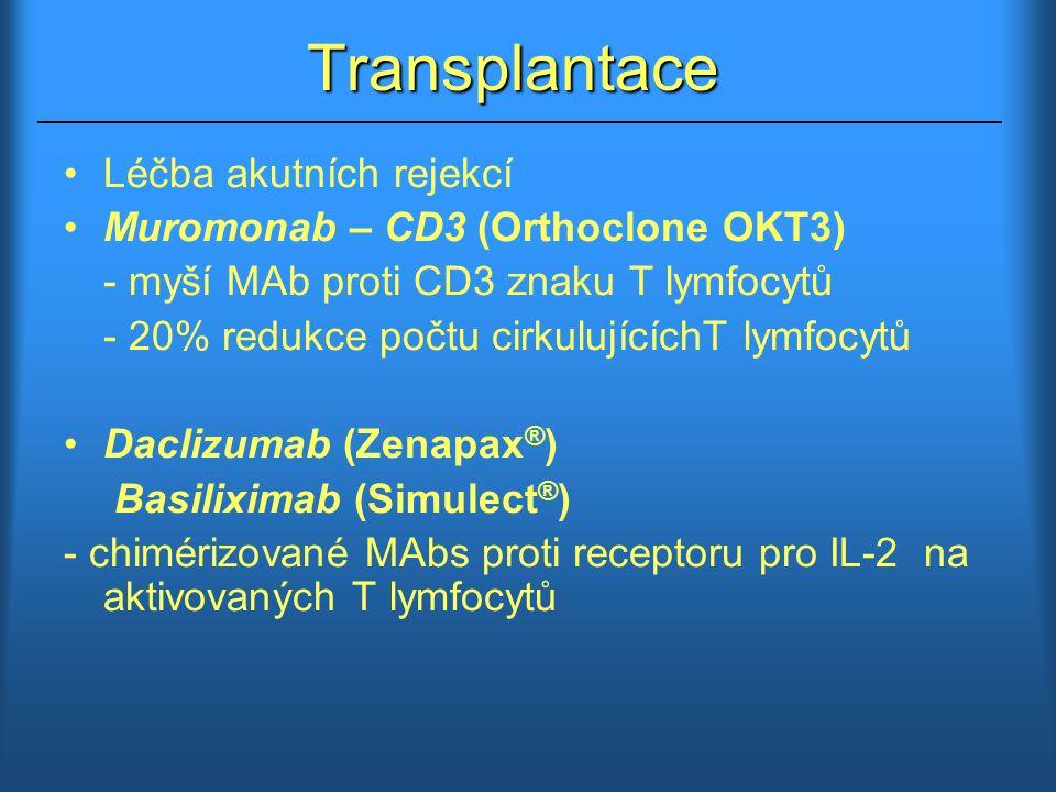 Transplantace Léčba akutních rejekcí Muromonab – CD3 (Orthoclone OKT3) - myší MAb proti CD3 znaku T lymfocytů - 20% redukce počtu cirkulujícíchT lymfo