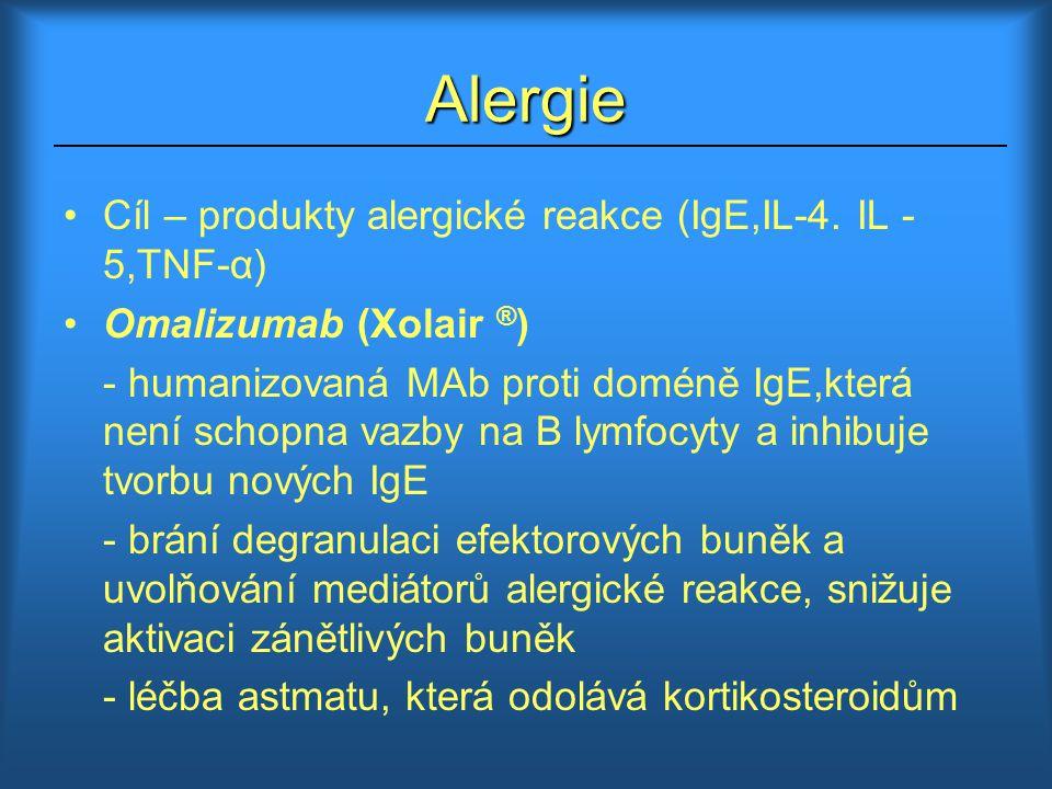 Alergie Cíl – produkty alergické reakce (IgE,IL-4. IL - 5,TNF-α) Omalizumab (Xolair ® ) - humanizovaná MAb proti doméně IgE,která není schopna vazby n