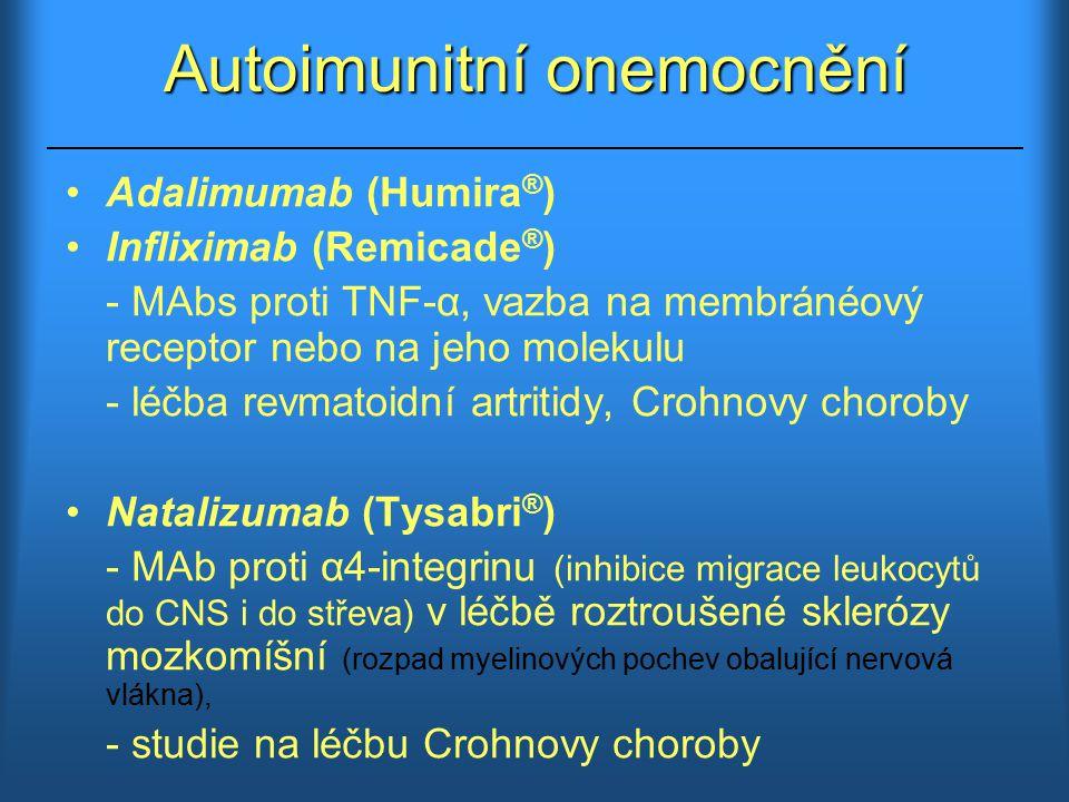 Autoimunitní onemocnění Adalimumab (Humira ® ) Infliximab (Remicade ® ) - MAbs proti TNF-α, vazba na membránéový receptor nebo na jeho molekulu - léčb