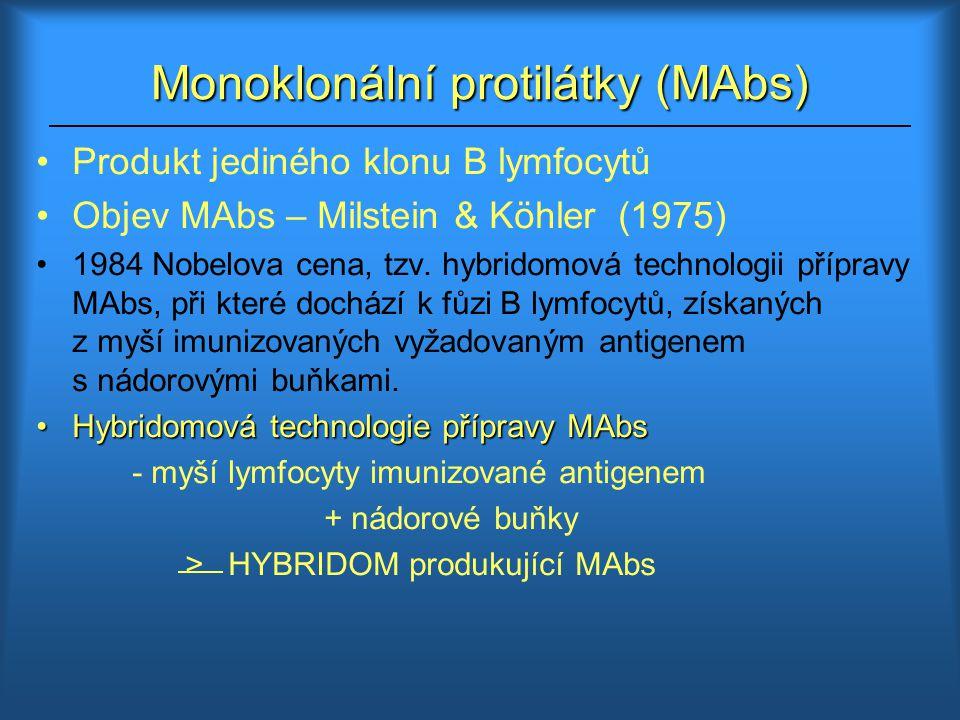 Vlastnosti:Hypoxan tin phosphoribozyl transferáza-, Ig- Proces hybridizace: 1.fúze – fúzogeny (inakt.