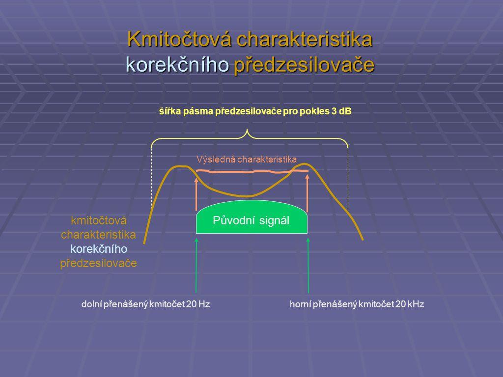 Kmitočtová charakteristika korekčního předzesilovače šířka pásma předzesilovače pro pokles 3 dB dolní přenášený kmitočet 20 Hzhorní přenášený kmitočet 20 kHz kmitočtová charakteristika korekčního předzesilovače Původní signál Výsledná charakteristika