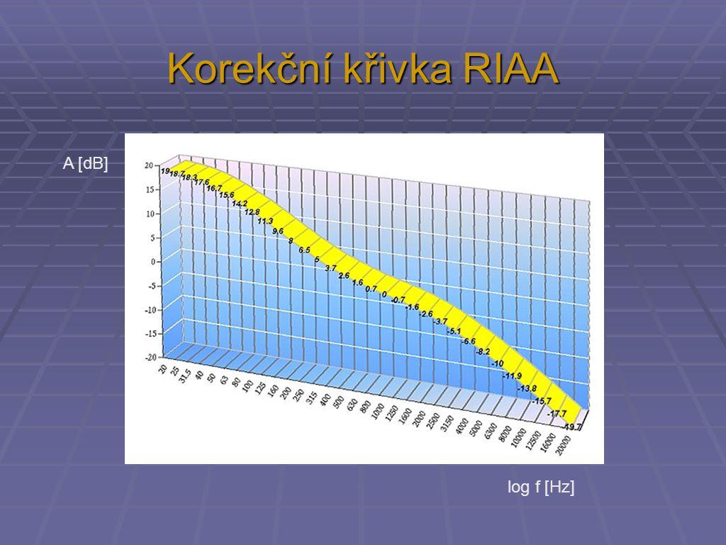 Korekční křivka RIAA A [dB] log f [Hz]