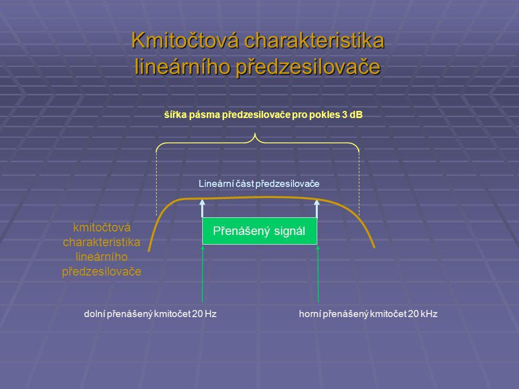 Kmitočtová charakteristika lineárního předzesilovače šířka pásma předzesilovače pro pokles 3 dB dolní přenášený kmitočet 20 Hzhorní přenášený kmitočet 20 kHz Přenášený signál Lineární část předzesilovače kmitočtová charakteristika lineárního předzesilovače