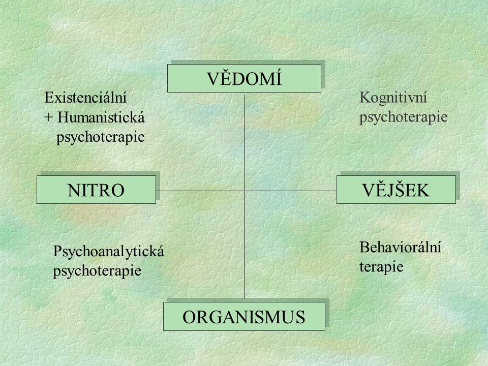 Základní rysy KBT §1) Relativně krátká, časově omezená §2) Strukturovaná, cílená §3) Terapeutický vztah je založen na otevřené aktivní spolupráci §4) Opírá se o poznatky teorie učení a kognitivní psychologie §5) Zaměřuje se na především na přítomnost a na budoucnost §6) Zaměřuje se na konkrétní, jasně definované problémy §7) Stanovuje si konkrétní, funkční cíle §8) Zaměřuje se primárně na pozorovatelné chování a na vědomé psychické procesy §9) Uplatňuje vědeckou metodologii (pozorování, měření, testování hypotéz) §10) Cílem je soběstačnost klienta