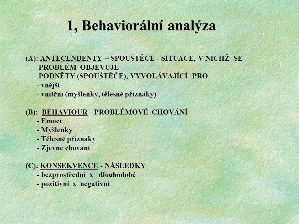1, Behaviorální analýza (A): ANTECENDENTY – SPOUŠTĚČE - SITUACE, V NICHŽ SE PROBLÉM OBJEVUJE PODNĚTY (SPOUŠTĚČE), VYVOLÁVAJÍCÍ PRO - vnější - vnitřní