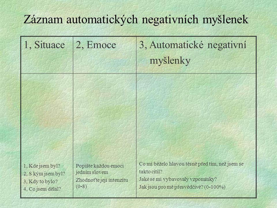 Záznam automatických negativních myšlenek 1, Situace2, Emoce3, Automatické negativní myšlenky 1, Kde jsem byl? 2, S kým jsem byl? 3, Kdy to bylo? 4, C