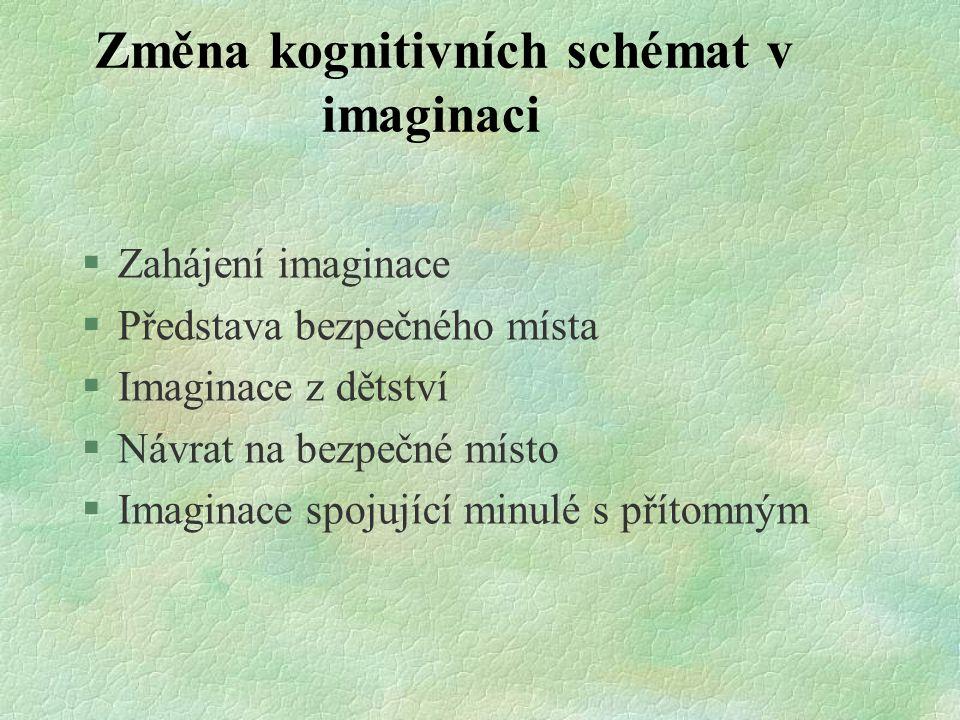 Změna kognitivních schémat v imaginaci §Zahájení imaginace §Představa bezpečného místa §Imaginace z dětství §Návrat na bezpečné místo §Imaginace spoju