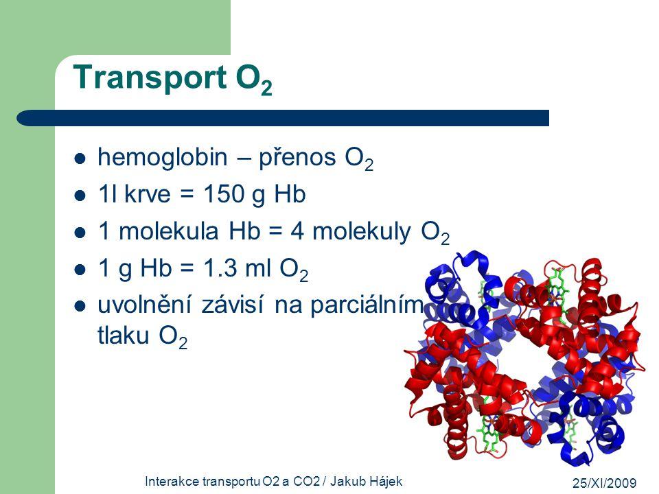 25/XI/2009 Interakce transportu O2 a CO2 / Jakub Hájek Transport O 2 hemoglobin – přenos O 2 1l krve = 150 g Hb 1 molekula Hb = 4 molekuly O 2 1 g Hb