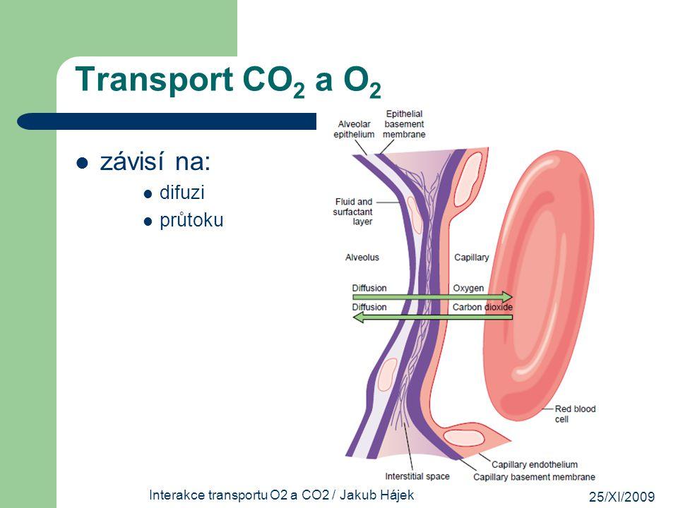 25/XI/2009 Interakce transportu O2 a CO2 / Jakub Hájek Transport CO 2 a O 2 závisí na: difuzi průtoku