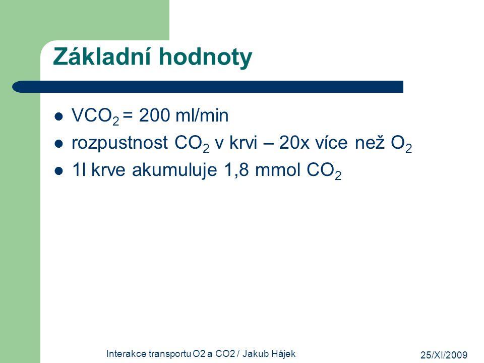25/XI/2009 Interakce transportu O2 a CO2 / Jakub Hájek Základní hodnoty VCO 2 = 200 ml/min rozpustnost CO 2 v krvi – 20x více než O 2 1l krve akumuluj