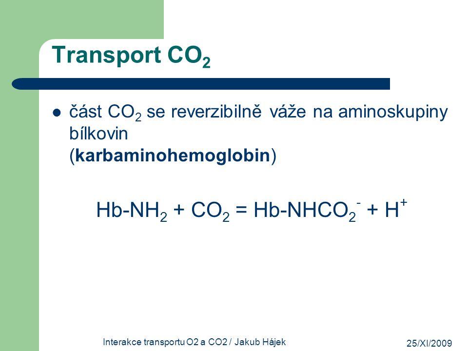 25/XI/2009 Interakce transportu O2 a CO2 / Jakub Hájek Transport CO 2 část CO 2 se reverzibilně váže na aminoskupiny bílkovin (karbaminohemoglobin) Hb