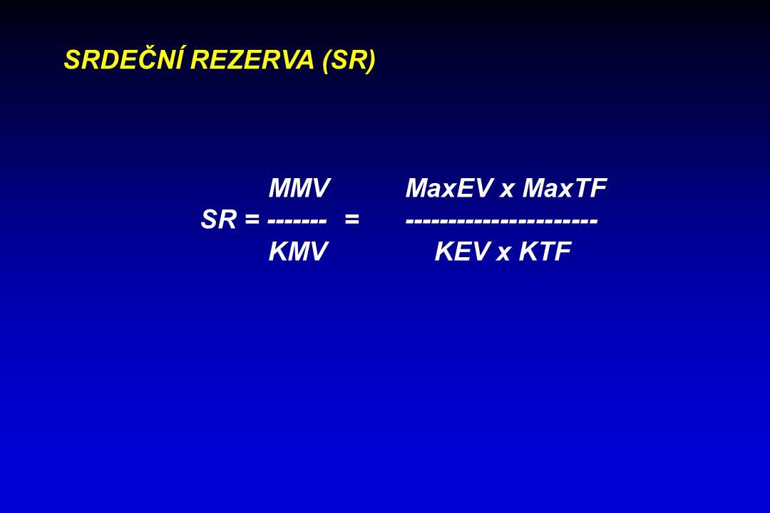 SRDEČNÍ REZERVA (SR) MMV MaxEV x MaxTF SR = ------- = ---------------------- KMV KEV x KTF