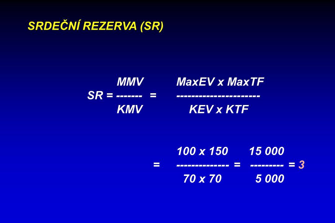 SRDEČNÍ REZERVA (SR) MMV MaxEV x MaxTF SR = ------- = ---------------------- KMV KEV x KTF 100 x 150 15 000 =-------------- = --------- = 3 70 x 70 5