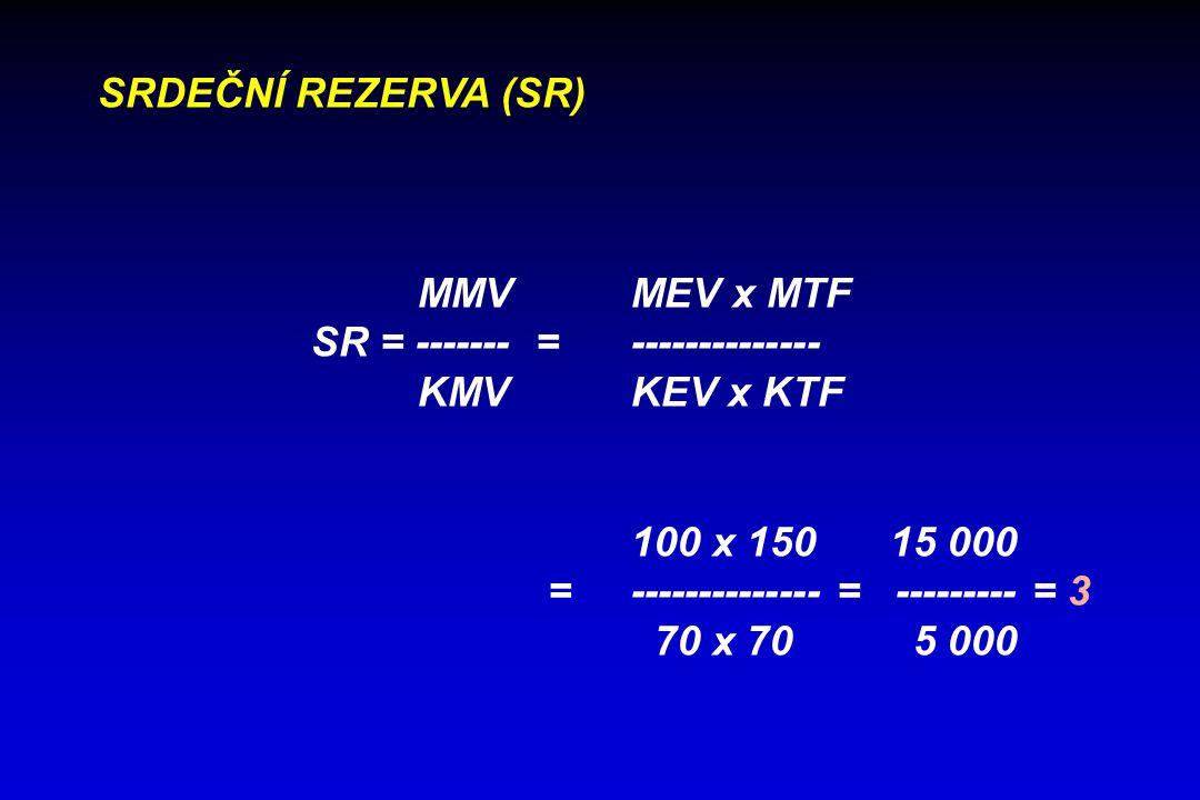 SRDEČNÍ REZERVA (SR) MMV MEV x MTF SR = ------- = -------------- KMV KEV x KTF 100 x 150 15 000 =-------------- = --------- = 3 70 x 70 5 000