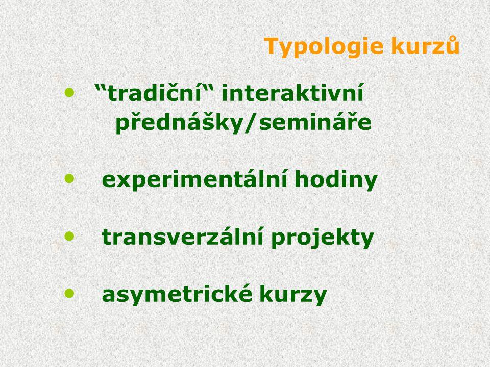 """Typologie kurzů """"tradiční"""" interaktivní přednášky/semináře experimentální hodiny transverzální projekty asymetrické kurzy"""