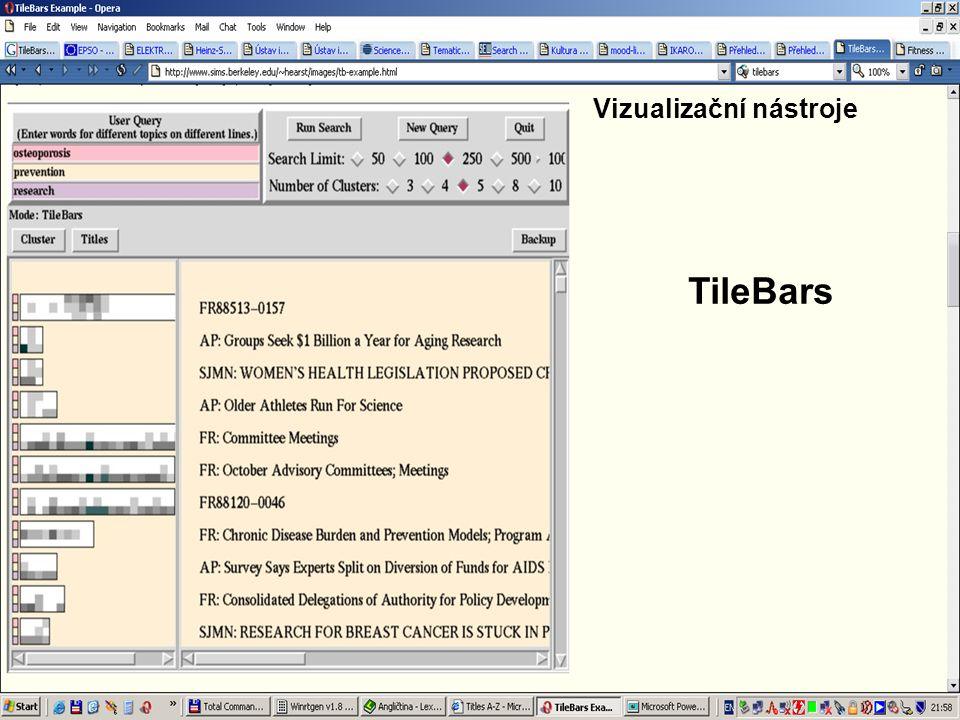 TileBars Vizualizační nástroje