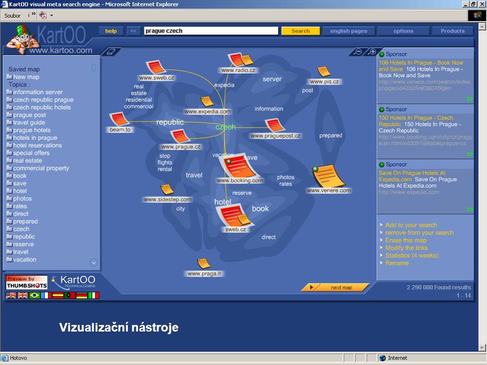 Vizualizační nástroje