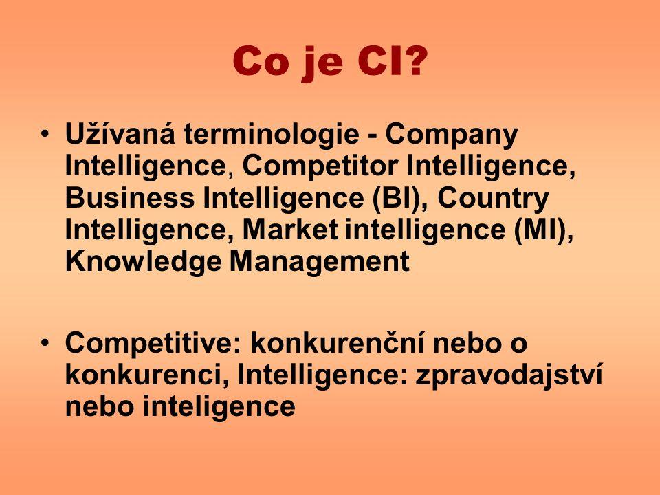 Co je CI? Užívaná terminologie - Company Intelligence, Competitor Intelligence, Business Intelligence (BI), Country Intelligence, Market intelligence