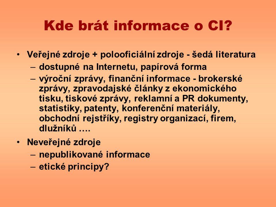 Kde brát informace o CI? Veřejné zdroje + polooficiální zdroje - šedá literatura –dostupné na Internetu, papírová forma –výroční zprávy, finanční info