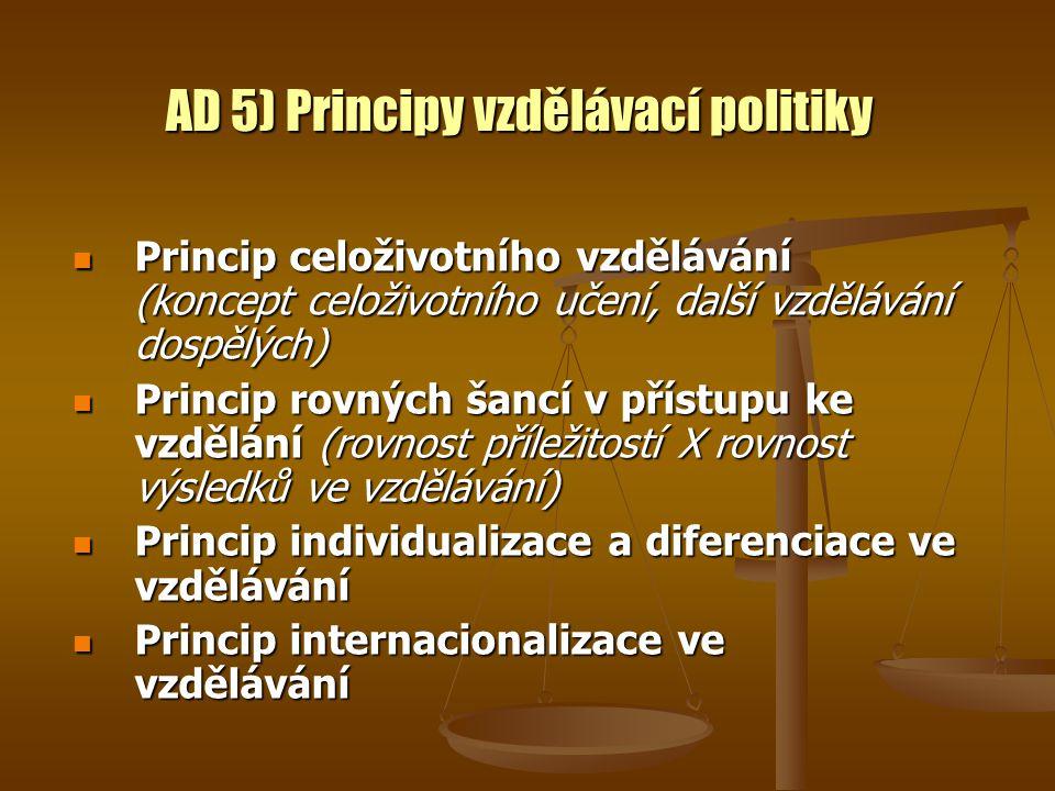 AD 5) Principy vzdělávací politiky Princip celoživotního vzdělávání (koncept celoživotního učení, další vzdělávání dospělých) Princip celoživotního vzdělávání (koncept celoživotního učení, další vzdělávání dospělých) Princip rovných šancí v přístupu ke vzdělání (rovnost příležitostí X rovnost výsledků ve vzdělávání) Princip rovných šancí v přístupu ke vzdělání (rovnost příležitostí X rovnost výsledků ve vzdělávání) Princip individualizace a diferenciace ve vzdělávání Princip individualizace a diferenciace ve vzdělávání Princip internacionalizace ve vzdělávání Princip internacionalizace ve vzdělávání