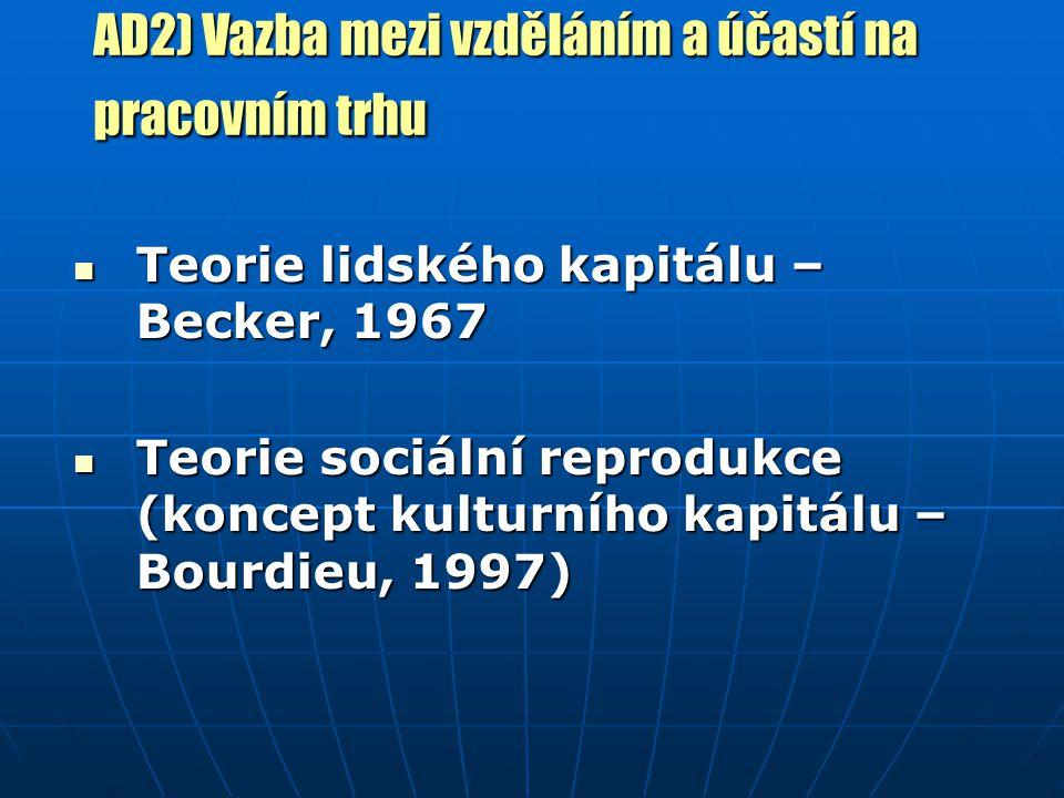 AD2) Vazba mezi vzděláním a účastí na pracovním trhu Teorie lidského kapitálu – Becker, 1967 Teorie lidského kapitálu – Becker, 1967 Teorie sociální reprodukce (koncept kulturního kapitálu – Bourdieu, 1997) Teorie sociální reprodukce (koncept kulturního kapitálu – Bourdieu, 1997)