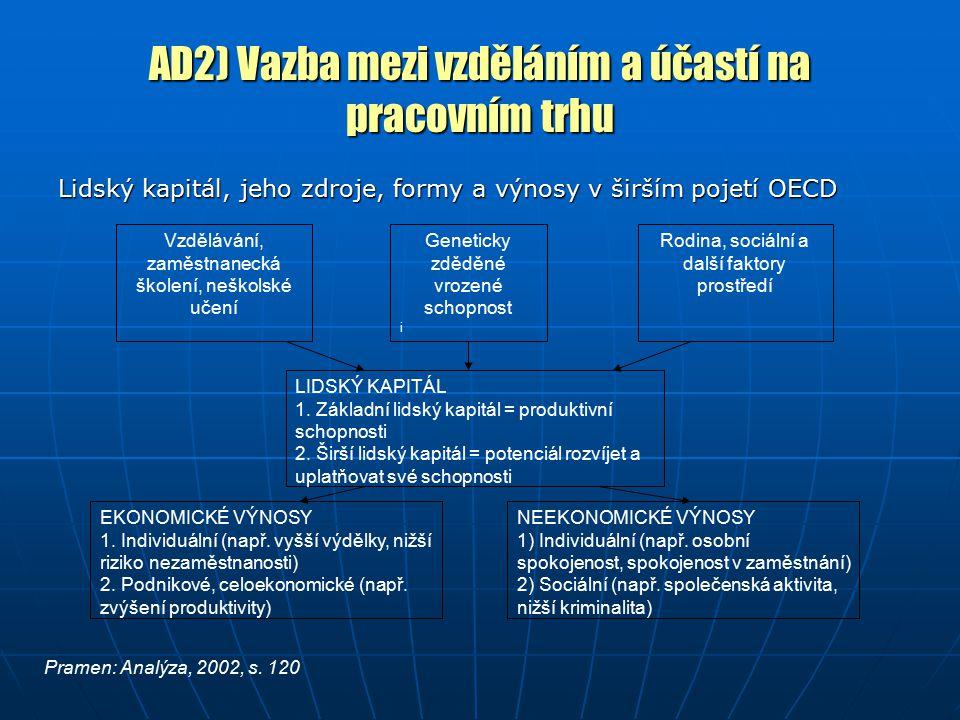 AD2) Vazba mezi vzděláním a účastí na pracovním trhu Lidský kapitál, jeho zdroje, formy a výnosy v širším pojetí OECD Vzdělávání, zaměstnanecká školen