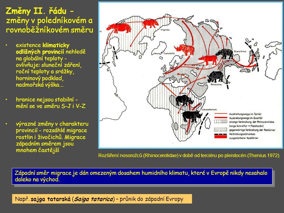 Změny II. řádu - změny v poledníkovém a rovnoběžníkovém směru existence klimaticky odlišných provincií nehledě na globální teploty - ovlivňuje: sluneč