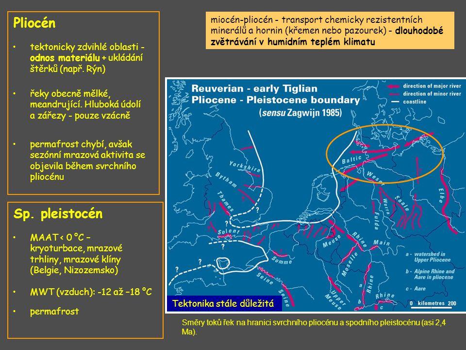 tektonicky zdvihlé oblasti - odnos materiálu + ukládání štěrků (např. Rýn) řeky obecně mělké, meandrující. Hluboká údolí a zářezy - pouze vzácně perma