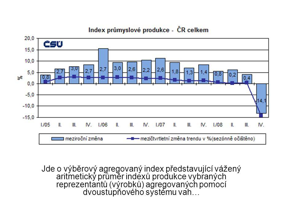 Jde o výběrový agregovaný index představující vážený aritmetický průměr indexů produkce vybraných reprezentantů (výrobků) agregovaných pomocí dvoustup