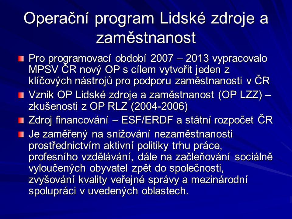 Operační program Lidské zdroje a zaměstnanost Pro programovací období 2007 – 2013 vypracovalo MPSV ČR nový OP s cílem vytvořit jeden z klíčových nástrojů pro podporu zaměstnanosti v ČR Vznik OP Lidské zdroje a zaměstnanost (OP LZZ) – zkušenosti z OP RLZ (2004-2006) Zdroj financování – ESF/ERDF a státní rozpočet ČR Je zaměřený na snižování nezaměstnanosti prostřednictvím aktivní politiky trhu práce, profesního vzdělávání, dále na začleňování sociálně vyloučených obyvatel zpět do společnosti, zvyšování kvality veřejné správy a mezinárodní spolupráci v uvedených oblastech.