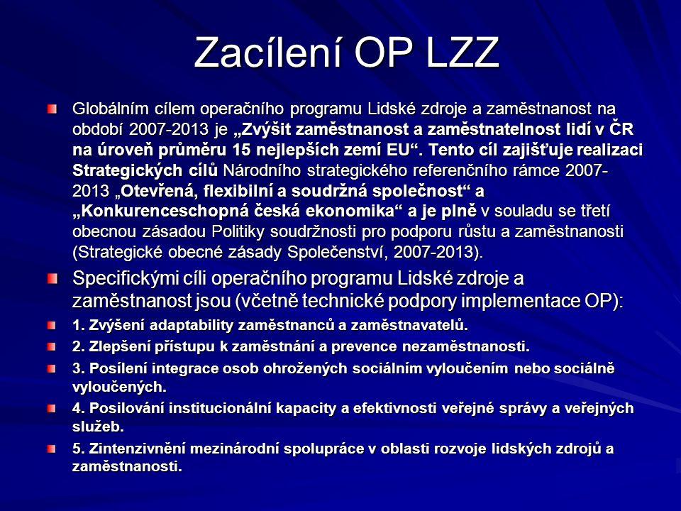 """Zacílení OP LZZ Globálním cílem operačního programu Lidské zdroje a zaměstnanost na období 2007-2013 je """"Zvýšit zaměstnanost a zaměstnatelnost lidí v ČR na úroveň průměru 15 nejlepších zemí EU ."""