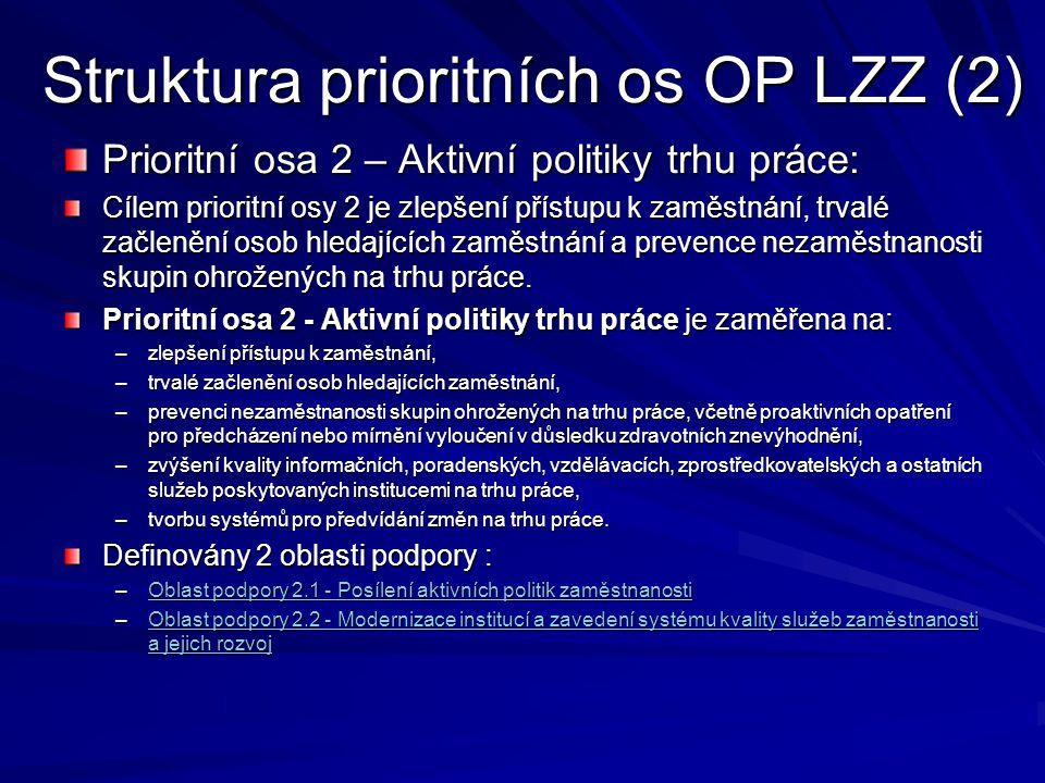 Struktura prioritních os OP LZZ (2) Prioritní osa 2 – Aktivní politiky trhu práce: Cílem prioritní osy 2 je zlepšení přístupu k zaměstnání, trvalé začlenění osob hledajících zaměstnání a prevence nezaměstnanosti skupin ohrožených na trhu práce.