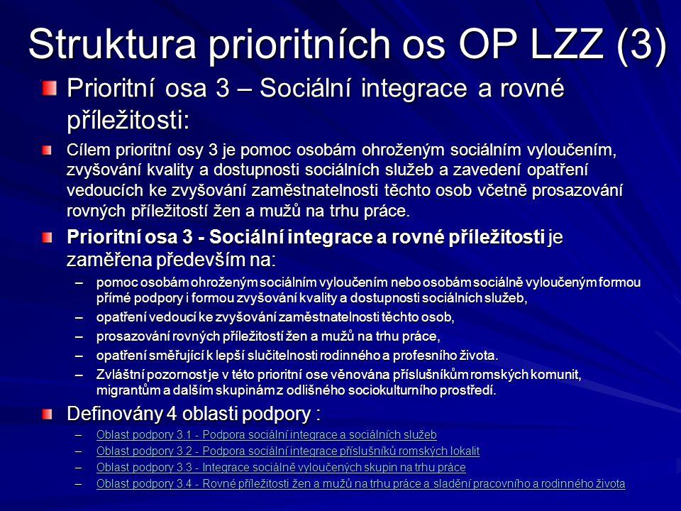 Struktura prioritních os OP LZZ (3) Prioritní osa 3 – Sociální integrace a rovné příležitosti: Cílem prioritní osy 3 je pomoc osobám ohroženým sociáln
