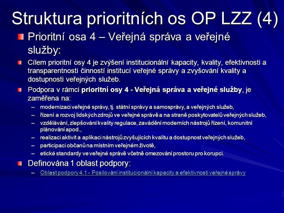 Struktura prioritních os OP LZZ (4) Prioritní osa 4 – Veřejná správa a veřejné služby: Cílem prioritní osy 4 je zvýšení institucionální kapacity, kvality, efektivnosti a transparentnosti činností institucí veřejné správy a zvyšování kvality a dostupnosti veřejných služeb.