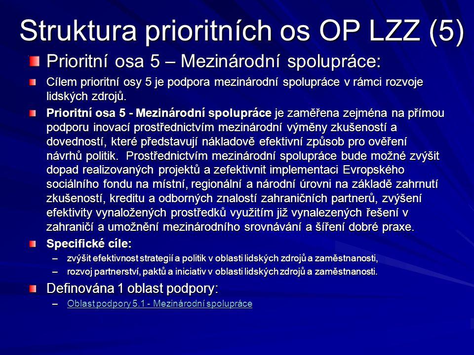 Struktura prioritních os OP LZZ (5) Prioritní osa 5 – Mezinárodní spolupráce: Cílem prioritní osy 5 je podpora mezinárodní spolupráce v rámci rozvoje lidských zdrojů.